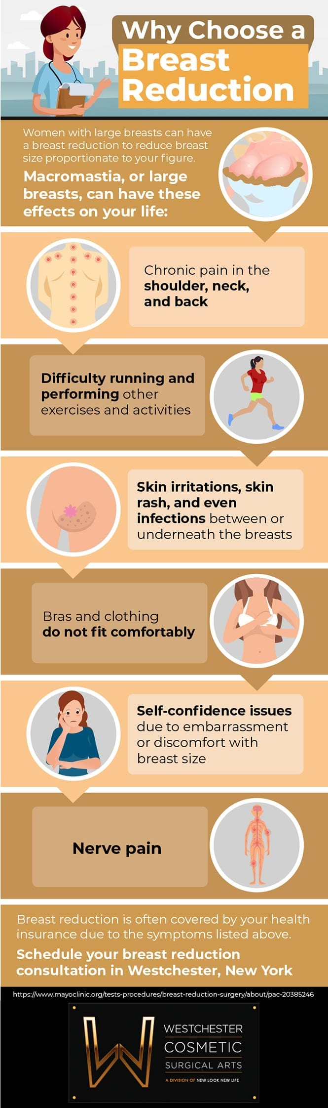 Breast reduction graphic goes over reasons why